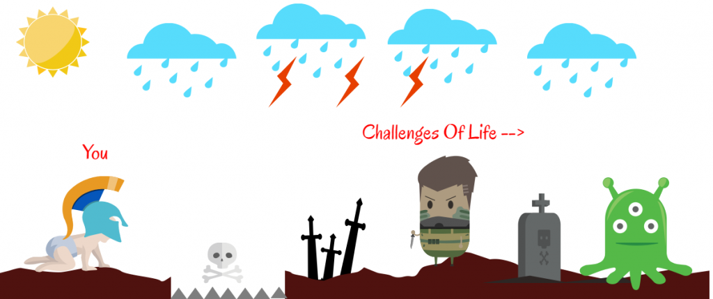 essential life skills - challenges